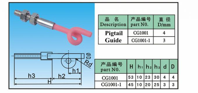 textile yarn guide Pigtail Guides Ceramic snail Wire Guide